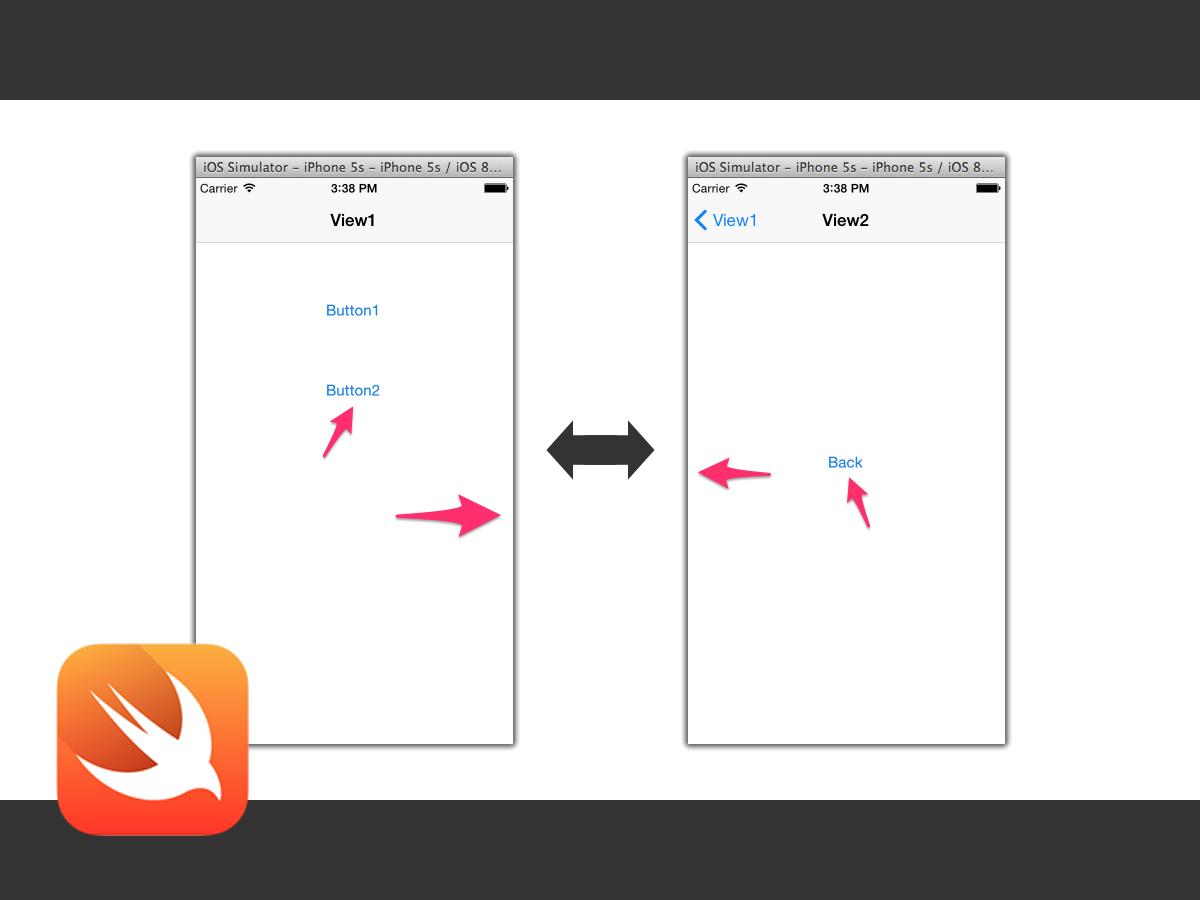 Xcode 6 (Beta5)  #Swift : 画面遷移(Navigation Controller)