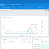 Firebase (iOS) : Analyticsを試す